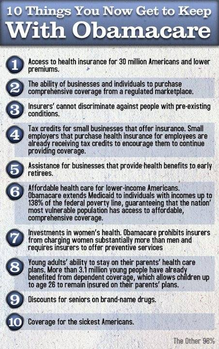 Obamacare, Health Care Exchange, Affordable Care Act